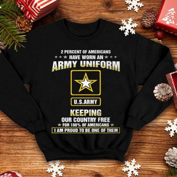 2 percent of Americans have worn an Army uniform shirt