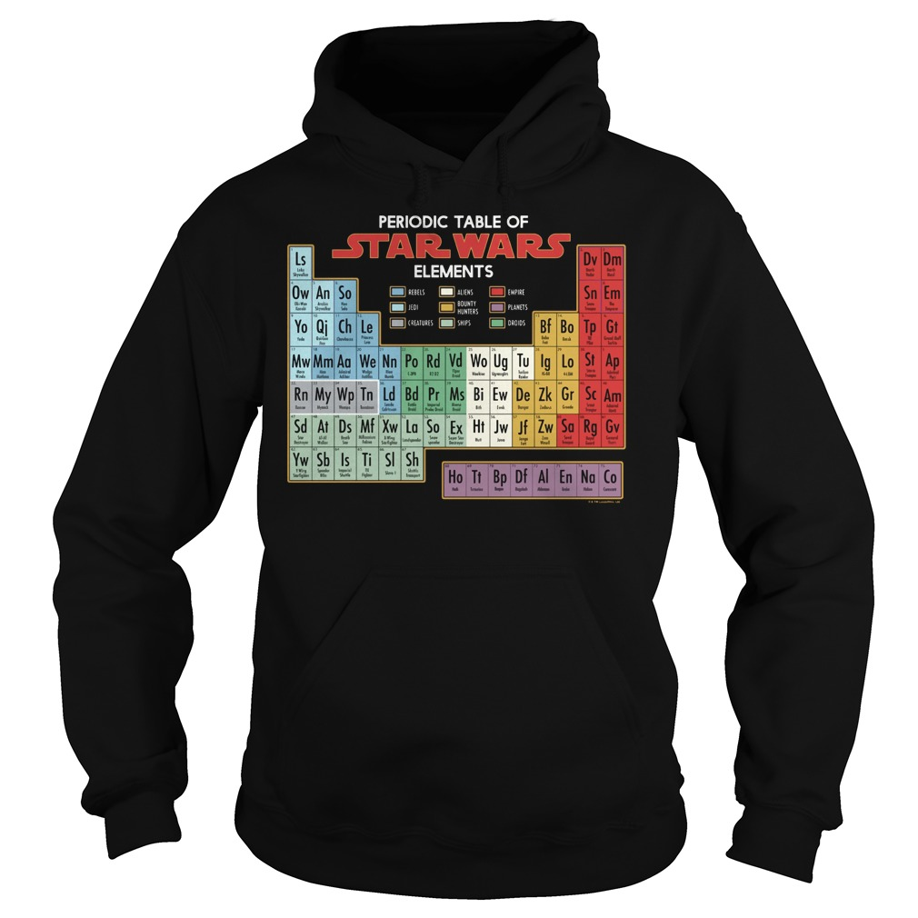 Star wars periodic table of elements shirt hoodie sweater longsleeve star wars periodic table elements hoodie urtaz Choice Image