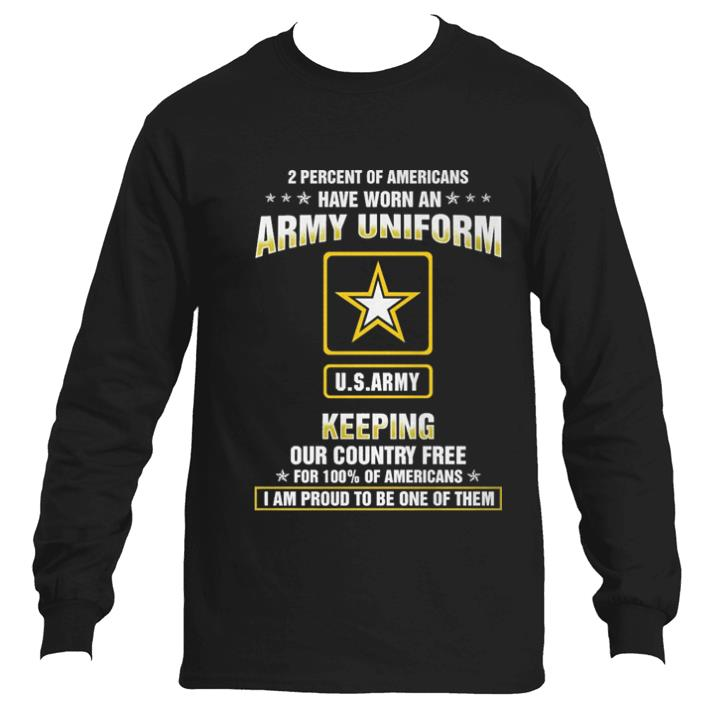 Awesome 2 percent of Americans have worn an Army uniform shirt