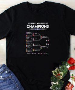 Hot List 2019 Women s World Soccer Cup Champions United States shirt 1 1 1 247x296 - Hot List 2019 Women's World Soccer Cup Champions United States shirt