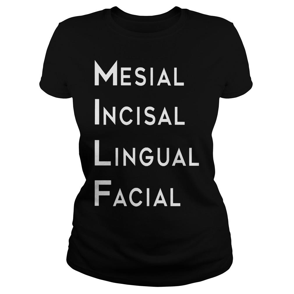 Mesial Incisal Lingual Facial Ladies
