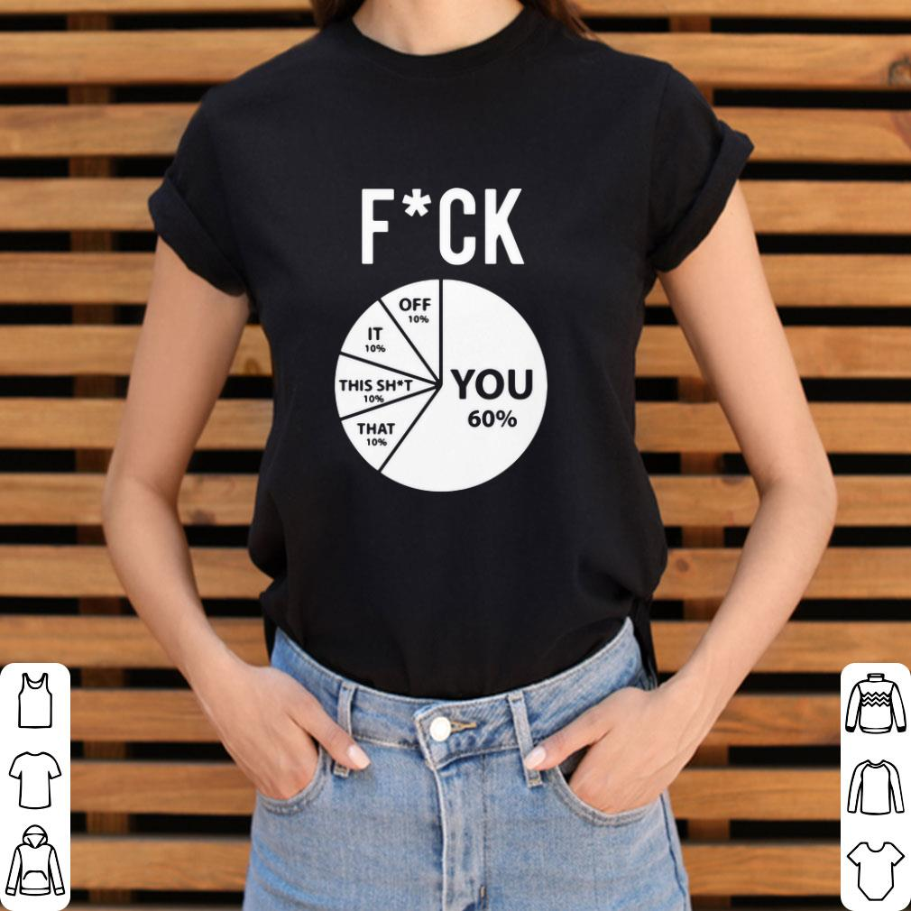 Awesome Pie Chart Fuck You Off It This Shit That Shirt 3 1.jpg